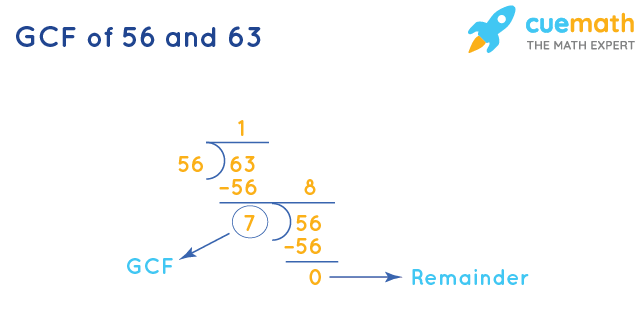 GCF of 56 and 63 by Long Division