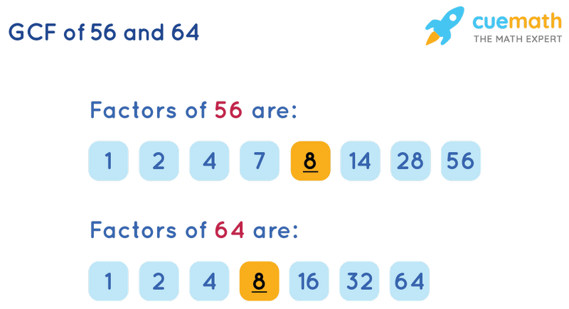 GCF of 56 and 64 by Listing Common Factors
