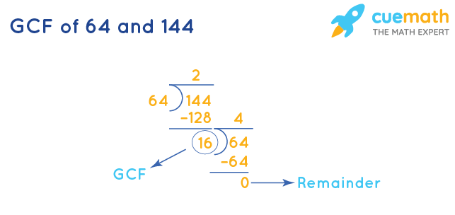 GCF of 64 and 144 by Long Division