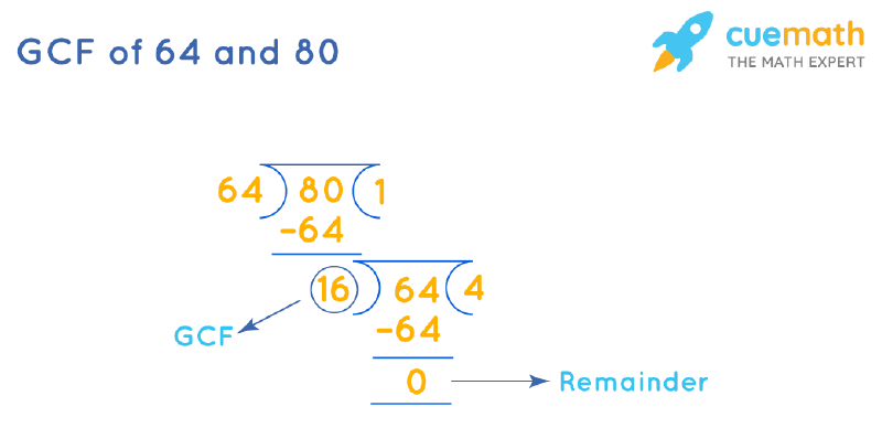 GCF of 64 and 80 by Long Division