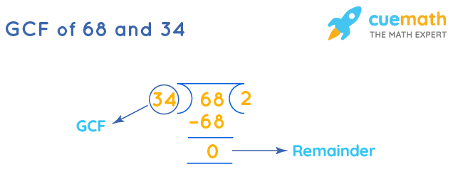 GCF of 68 and 34 by Long Division