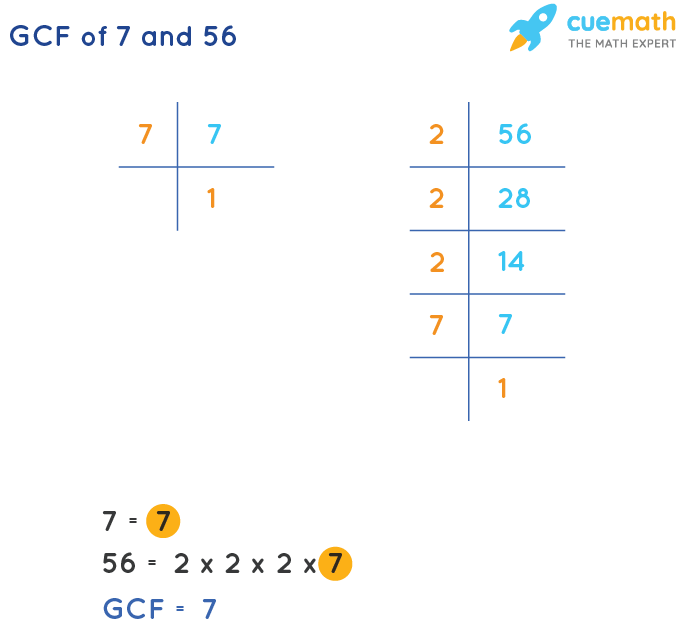 GCF of 7 and 56 by Prime Factorization