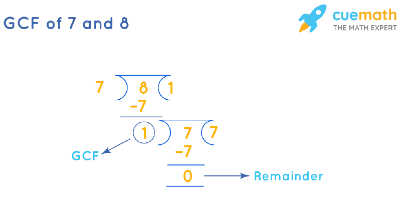 GCF of 7 and 8 by Long Division