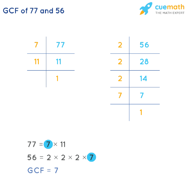 GCF of 77 and 56 by Prime Factorization