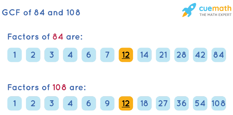 GCF of 84 and 108 by Listing Common Factors