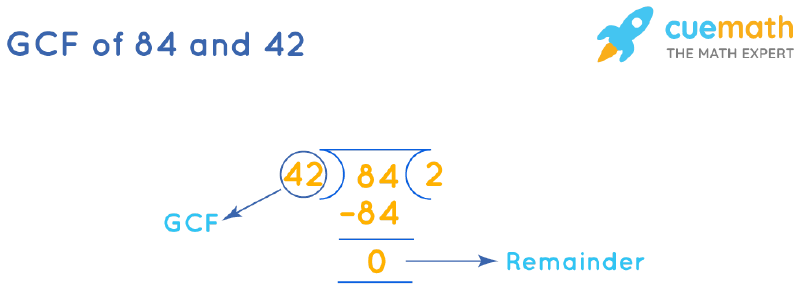 GCF of 84 and 42 by Long Division