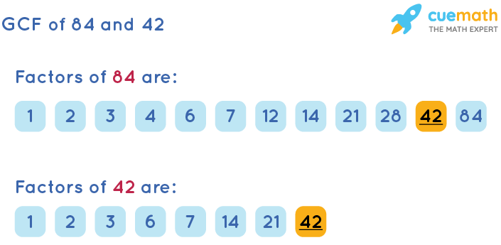 GCF of 84 and 42 by Listing Common Factors