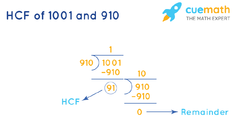 HCF of 1001 and 910 by Long Division