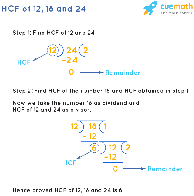 HCF of 12, 18 and 24 by Long Division