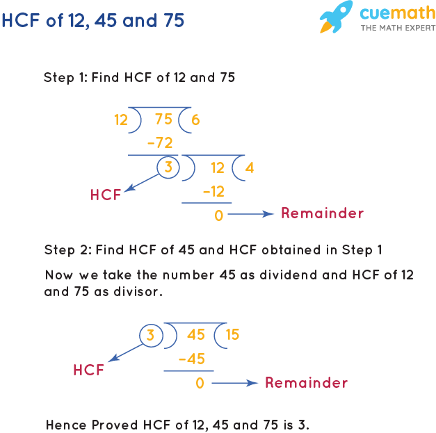 HCF of 12, 45 and 75 by Long Division
