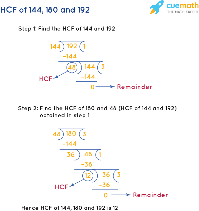 HCF of 144, 180 and 192 by Long Division