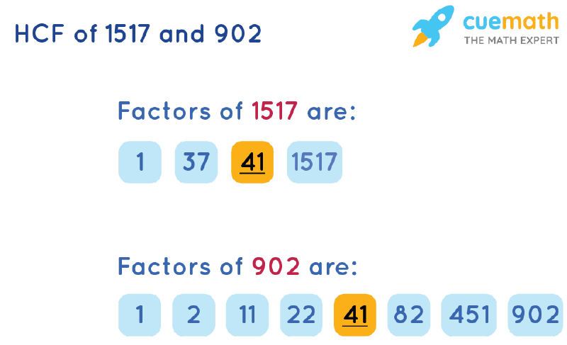 HCF of 1517 and 902 by Listing Common Factors