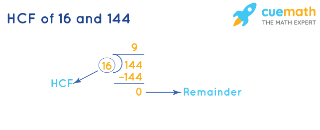 HCF of 16 and 144 by Long Division