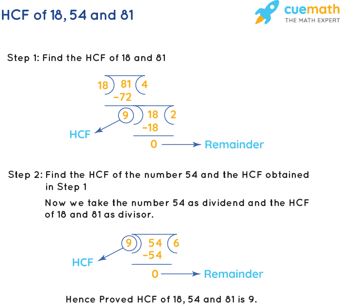 HCF of 18, 54 and 81 by Long Division