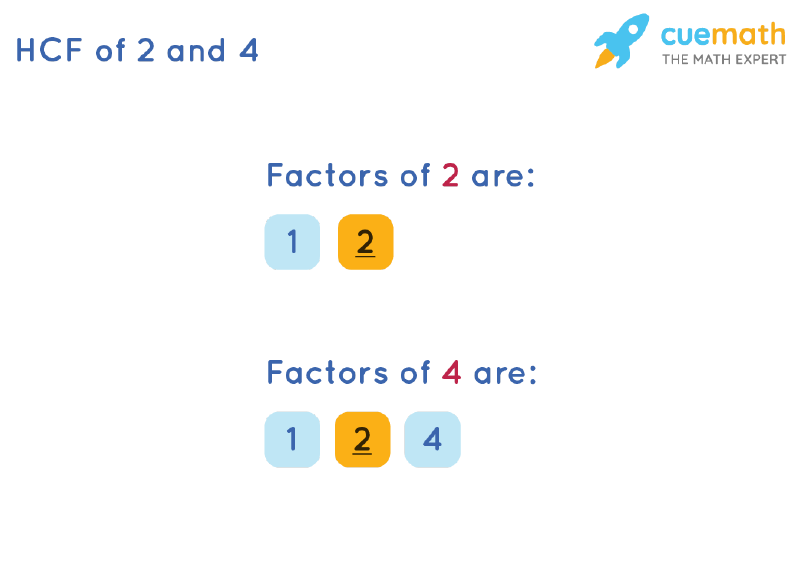 HCF of 2 and 4 by Listing Common Factors