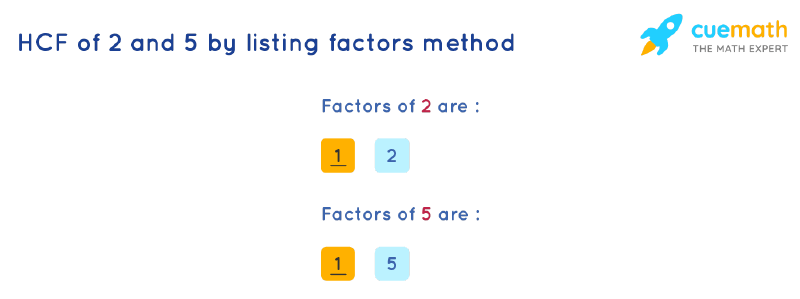 HCF of 2 and 5 by Listing Common Factors