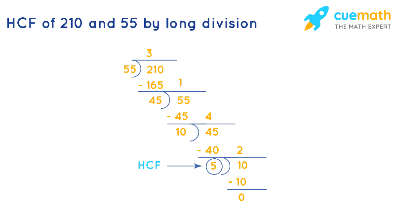 HCF of 210 and 55 by Long Division