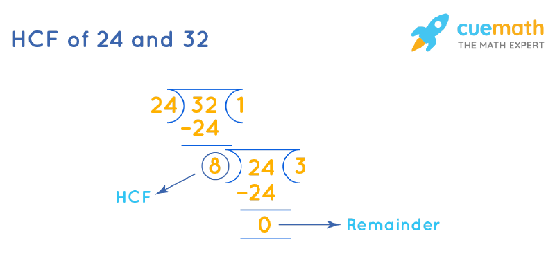 HCF of 24 and 32 by Long Division