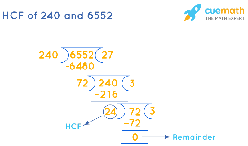 HCF of 240 and 6552 by Long Division