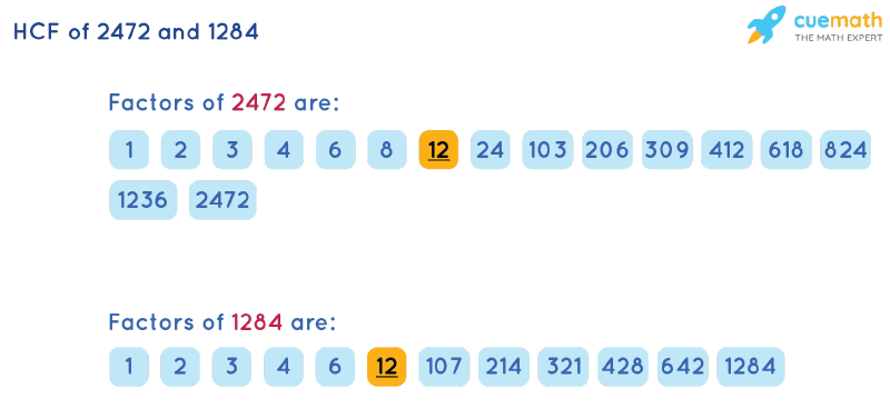 HCF of 2472 and 1284 by Listing Common Factors
