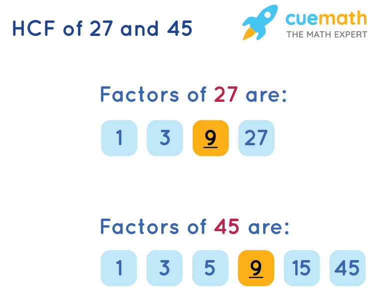 HCF of 27 and 45 by Listing Common Factors