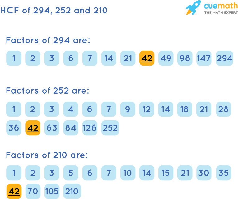 HCF of 294, 252 and 210 by Listing Common Factors