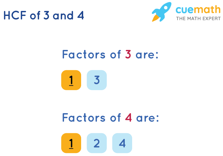HCF of 3 and 4 by Listing Common Factors