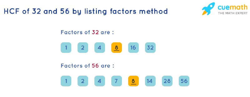 HCF of 32 and 56 by Listing Common Factors