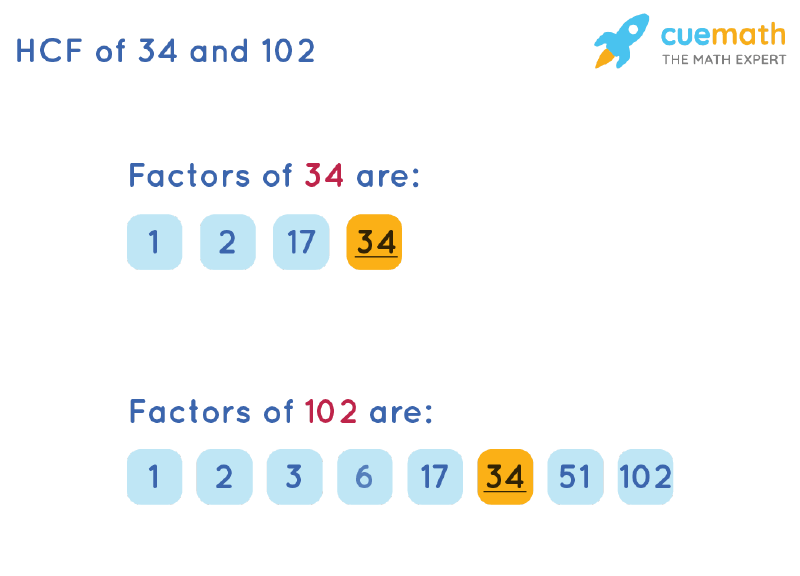 HCF of 34 and 102 by Listing Common Factors