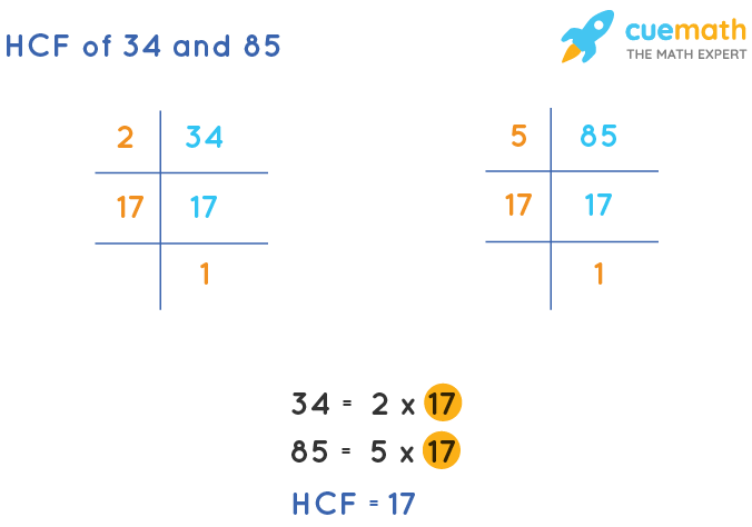 HCF of 34 and 85 by Prime Factorization