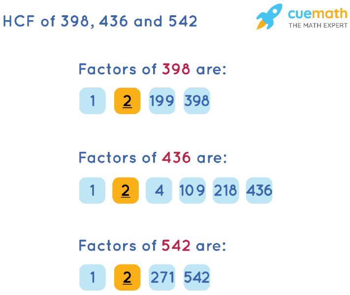 HCF of 398, 436 and 542 by Listing Common Factors