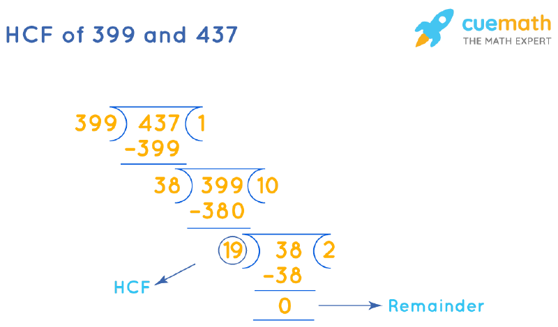 HCF of 399 and 437 by Long Division