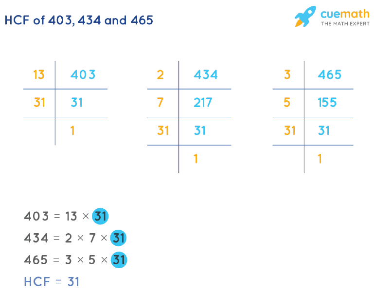 HCF of 403, 434 and 465 by Prime Factorization