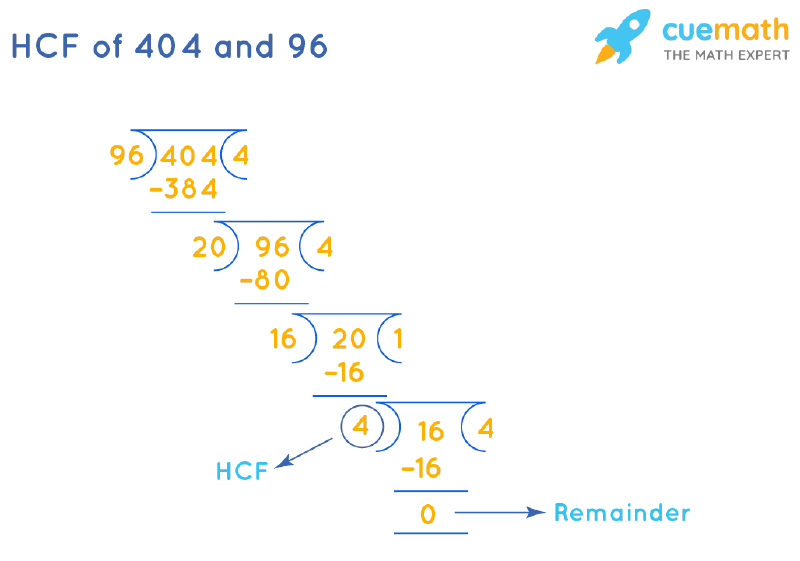 HCF of 404 and 96 by Long Division