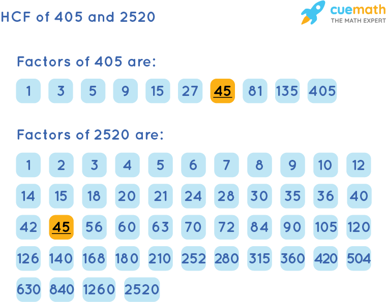 HCF of 405 and 2520 by Listing Common Factors