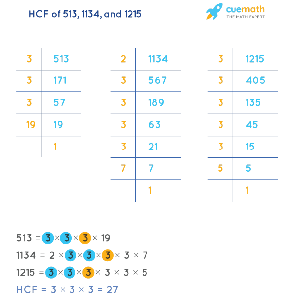 HCF of 513, 1134 and 1215 by Prime Factorization