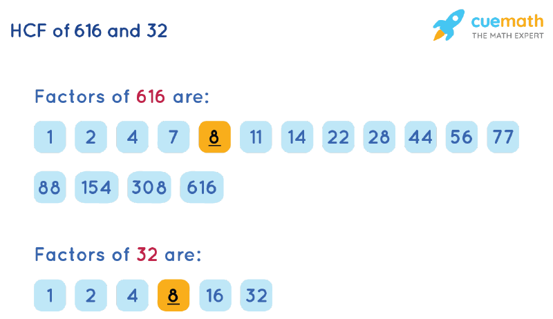 HCF of 616 and 32 by Listing Common Factors