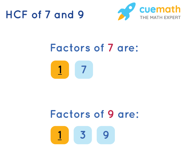 HCF of 7 and 9 by Listing Common Factors