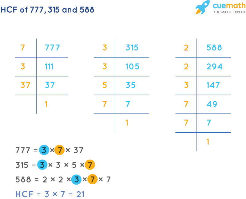 HCF of 777, 315 and 588 by Prime Factorization