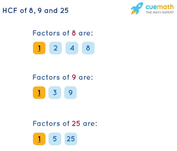 HCF of 8, 9 and 25 by Listing Common Factors