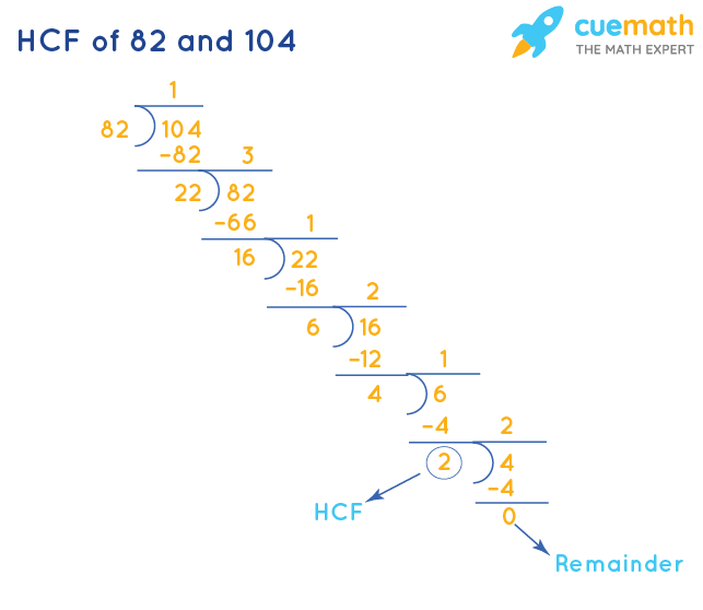 HCF of 82 and 104 by Long Division