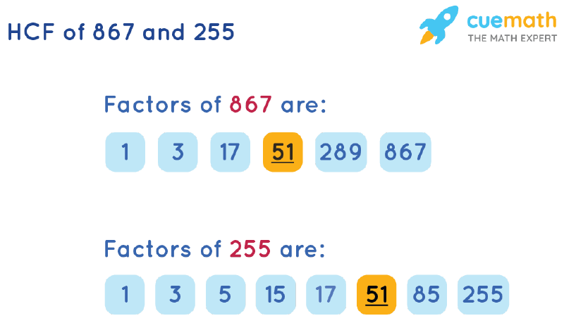 HCF of 867 and 255 by Listing Common Factors