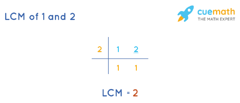 LCM of 1 and 2 by Division Method
