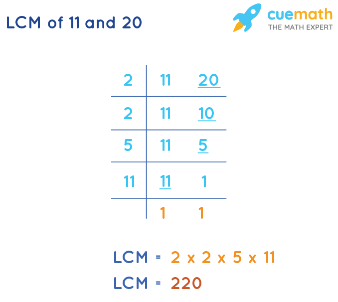 LCM of 11 and 20 by Division Method