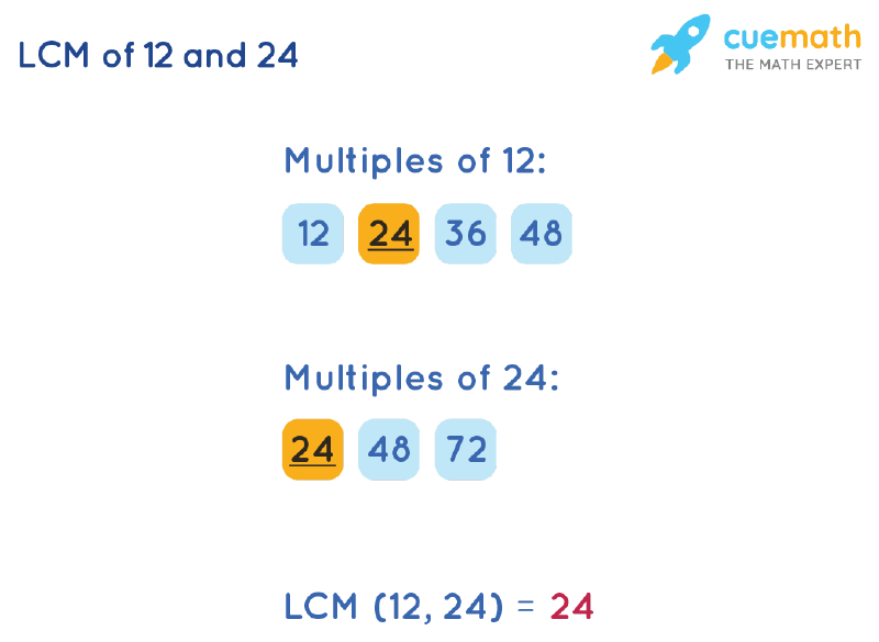 LCM of 12 and 24 by Listing Multiples Method