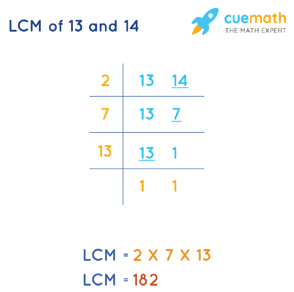 LCM of 13 and 14 by Division Method
