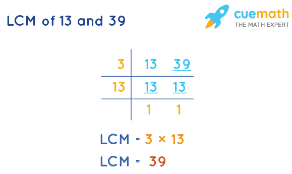 LCM of 13 and 39 by Division Method