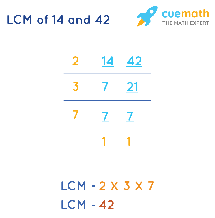 LCM of 14 and 42 by Division Method