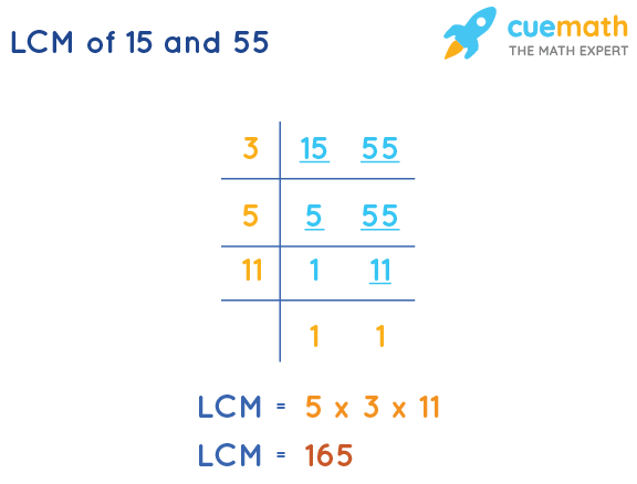 LCM of 15 and 55 by Division Method