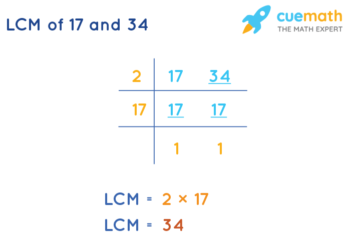 LCM of 17 and 34 by Division Method